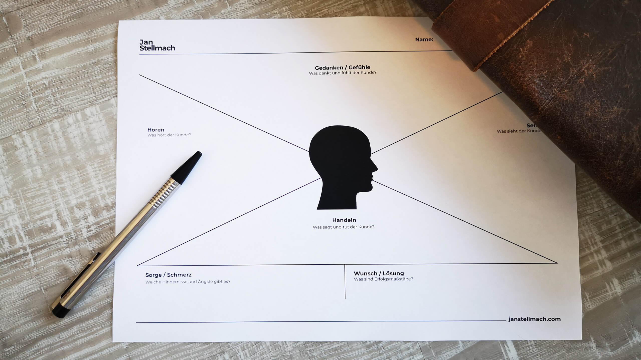 Jan Stellmach Design Thinking Empathy Map