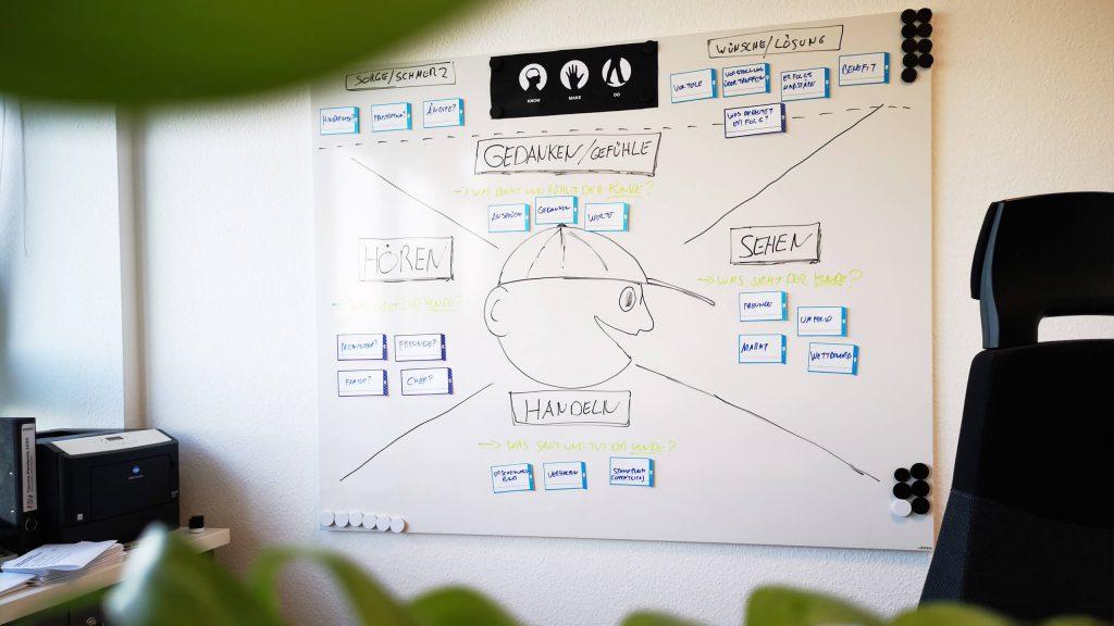 Jan Stellmach Design Thinking am Beispiel der Empathy Map